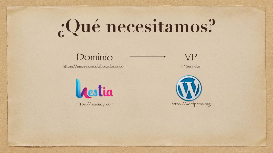 Meetup WordPress Tarragona